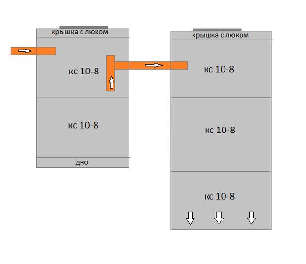 Домик для колодца ДК-1.1